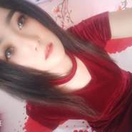 oiln254's profile photo