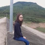duongt174816's profile photo