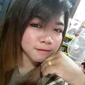 nirobols_Krung Thep Maha Nakhon_Độc thân_Nữ