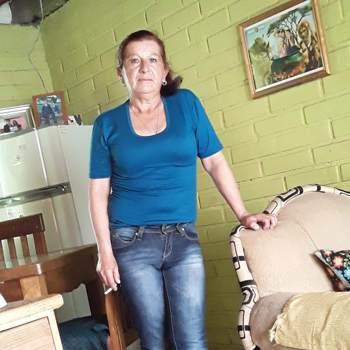 monicas560835_Region Metropolitana De Santiago_独身_女性