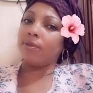 nanay784334's profile photo
