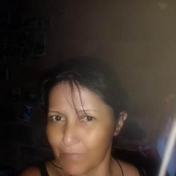 genoveva134322_Antioquia_โสด_หญิง