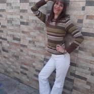 vivianam61's profile photo