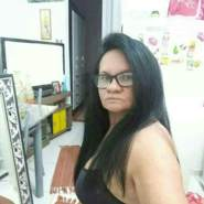 marlucem322173's profile photo