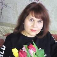gulyan441179's profile photo