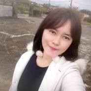 intanm20818's profile photo
