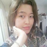 Rindy123's profile photo