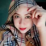 shryh395's profile photo