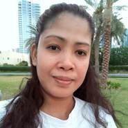 nenfat's profile photo