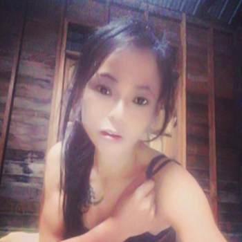 pranpriyaklibkang_Khon Kaen_Độc thân_Nữ