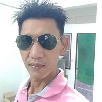userfcg4562_Chon Buri_Độc thân_Nam