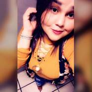 thaniacolindres's profile photo