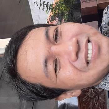 naufala641127_Jawa Tengah_โสด_ชาย