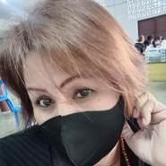 mariaml17's profile photo