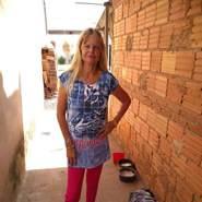 luciag940022's profile photo