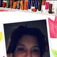 lunablanca298083's profile photo