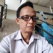 iswand3's profile photo