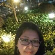 nellab's profile photo