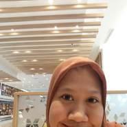 endaha289848's profile photo