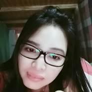 chinn48's profile photo