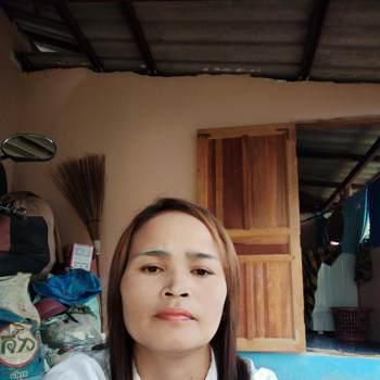 usernwt481_Chiang Rai_Độc thân_Nữ
