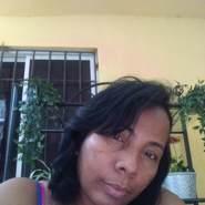 elizabetho278793's profile photo