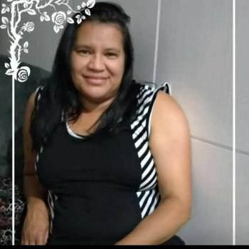 veronicas518185_Sao Paulo_Libero/a_Donna