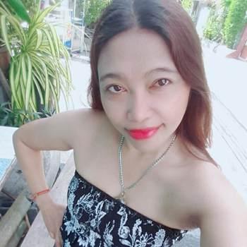 userczdxl4368_Krung Thep Maha Nakhon_Độc thân_Nữ