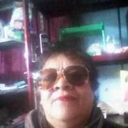 raqueleroas's profile photo