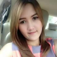 usercsx034's profile photo