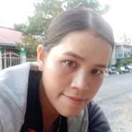 nguyend673081's profile photo