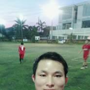 vunthongk's profile photo