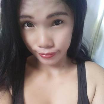 echile_Rizal_Svobodný(á)_Žena