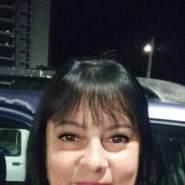 betzaidan's profile photo