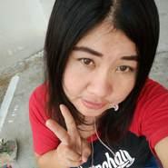 userzgps68321's profile photo