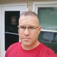 goodroger787391's profile photo