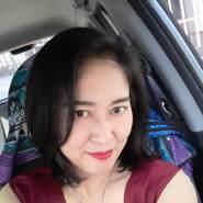 userijkp7541's profile photo
