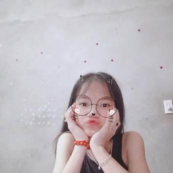 lanhoalan_Dong Nai_Độc thân_Nữ