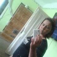 vikin10's profile photo