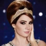 faizab118416's profile photo