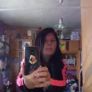 Evamolnar15's profile photo