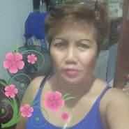 malizar133233's profile photo