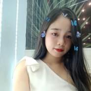 trinhn933725's profile photo