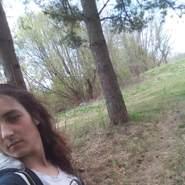 viktoriyan41759's profile photo