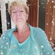 ildikon148283's profile photo
