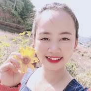 Mint1701's profile photo