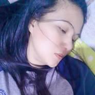 userci2590's profile photo