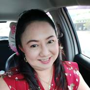 Mayora_Aomy's profile photo