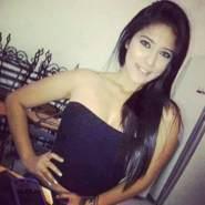 Anastasis96's profile photo