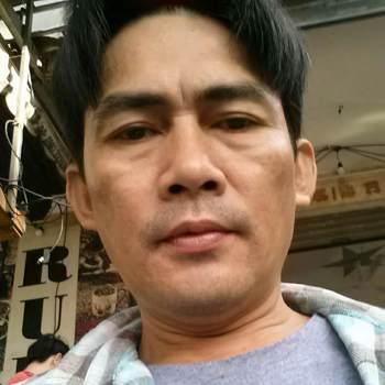 lonhl136_Ho Chi Minh_Bekar_Erkek
